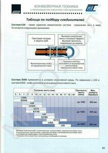 таблица подбора соединителей U30